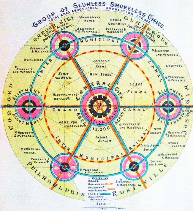 Garden City Wheel