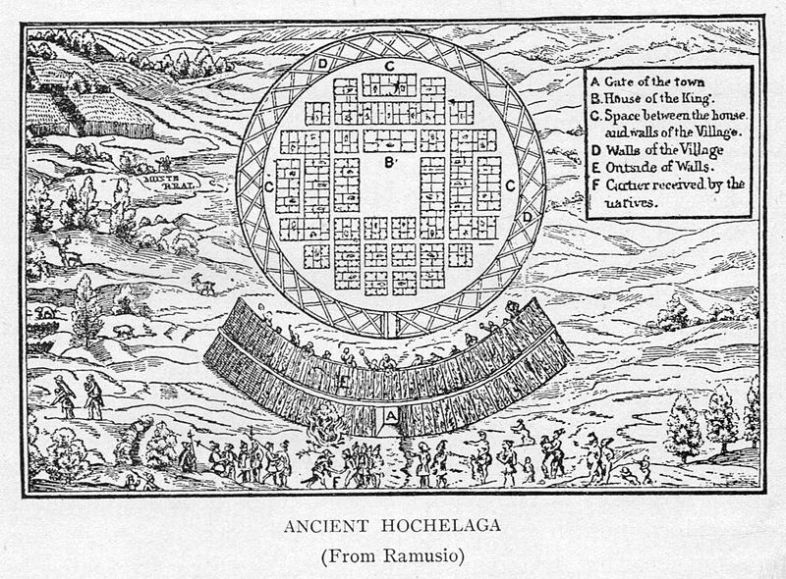 Hochelaga_village_-_circa_1535_-_Project_Gutenberg_etext_20110